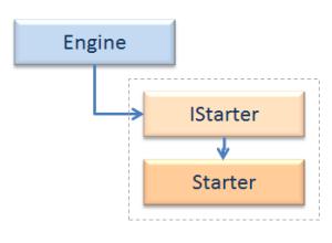 EngineStarter2